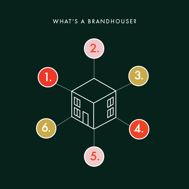 What's a brandhouse?